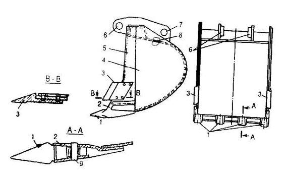 Giới thiệu về máy đào gầu ngoạm quăng