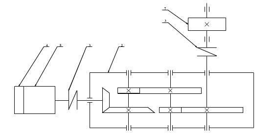 Giới thiệu cơ cấu thiết kế và di chuyển của xe con