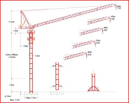Cách thay đổi độ cao cần trục tháp
