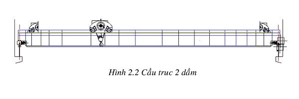 cầu trục hai dầm