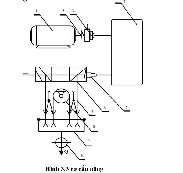 cơ cấu nâng hạ cổng trục