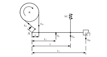 Tìm hiểu cấu tạo cơ cấu nâng hạ cầu trục