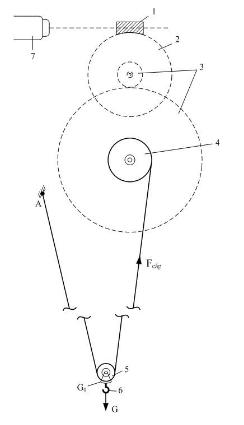 Công suất động cơ đối với cơ cấu nâng hạ cầu trục