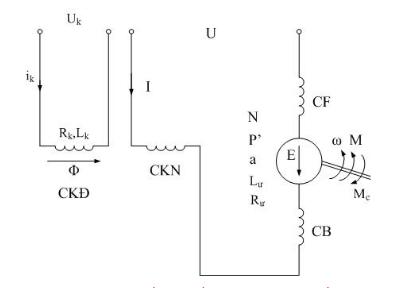 Điều chỉnh động cơ điện một chiều