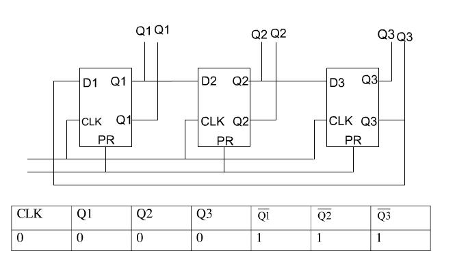 Yêu cầu thiết kế mạch điều khiển
