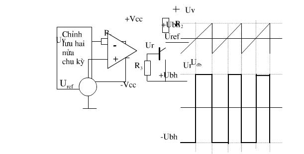 Yêu cầu về mạch điều khiển chỉnh lưu trong thiết kế