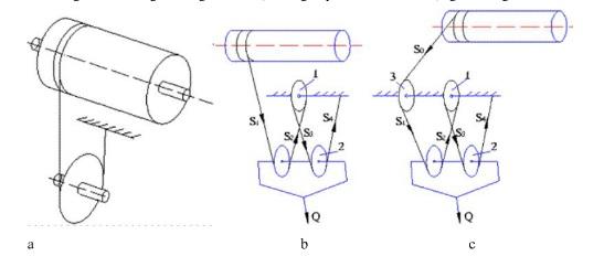 Palang và phương án động lực học