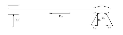 Palang và thiết kế gối đỡ trục