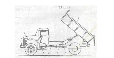 Hệ thống di chuyển bằng xe tải và máy kéo