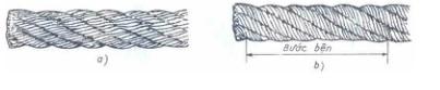 Công dụng và phân loại máy nâng (cáp thép)