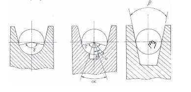 Công dụng và phân loại máy nâng (puli, tời và palang)