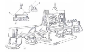 Công dụng và phân loại máy nâng (thiết bị mang vật)