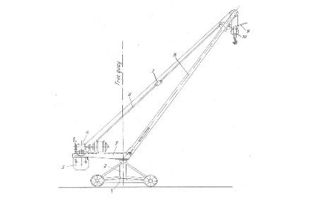Máy nâng kiểu cần (cần trục)