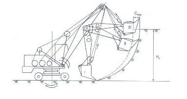 Cấu tạo của máy xúc gầu ngoạm (Phần 2)
