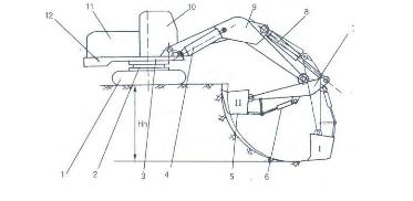 Cấu tạo của máy xúc gầu ngoạm (Phần 3)