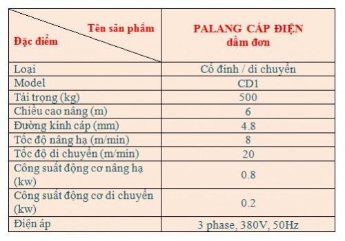 Palang cáp điện 0.5 tấn