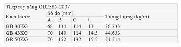 tham số thép ray nặng tiêu chuẩn TQ
