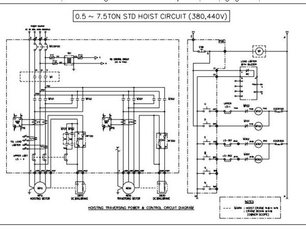 Sơ đồ bản vẽ điện Palang 0.5 tấn đến 7 tấn 1 cấp tốc độ sử dụng điện sử dụng nguồn điện 380v, 400v