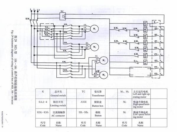 Sơ đồ nguyên lý Palang 2 cấp tốc độ trung quốc MD1