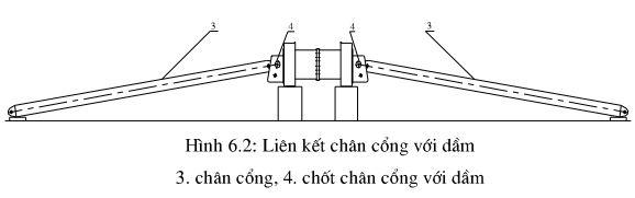 liên kết chân cổng với dầm